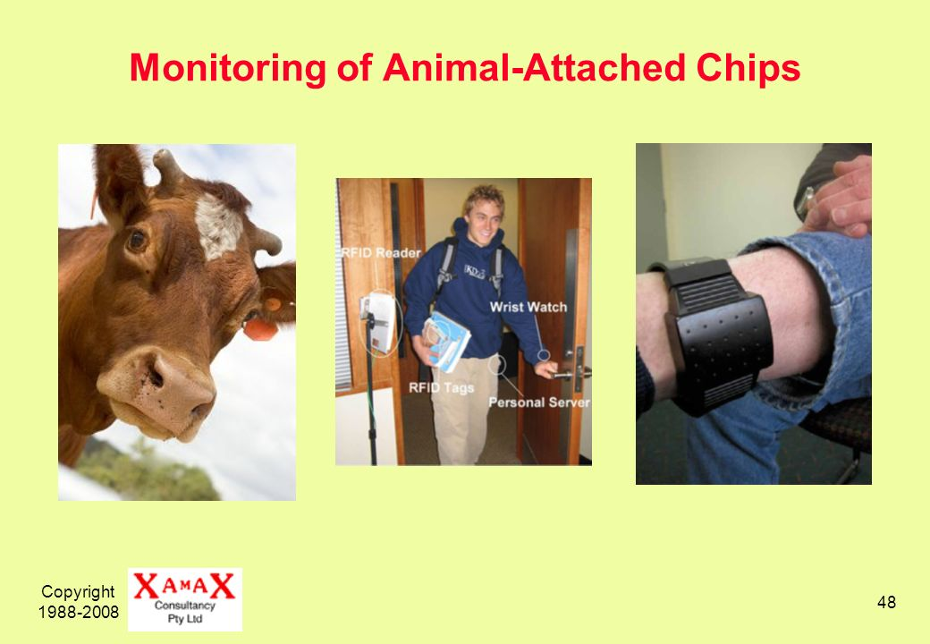 Copyright 1988-2008 48 Monitoring of Animal-Attached Chips