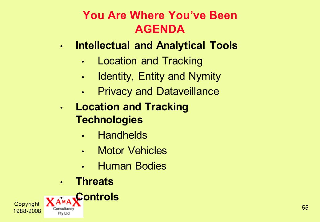 Copyright 1988-2008 55 You Are Where Youve Been AGENDA Intellectual and Analytical Tools Location and Tracking Identity, Entity and Nymity Privacy and Dataveillance Location and Tracking Technologies Handhelds Motor Vehicles Human Bodies Threats Controls