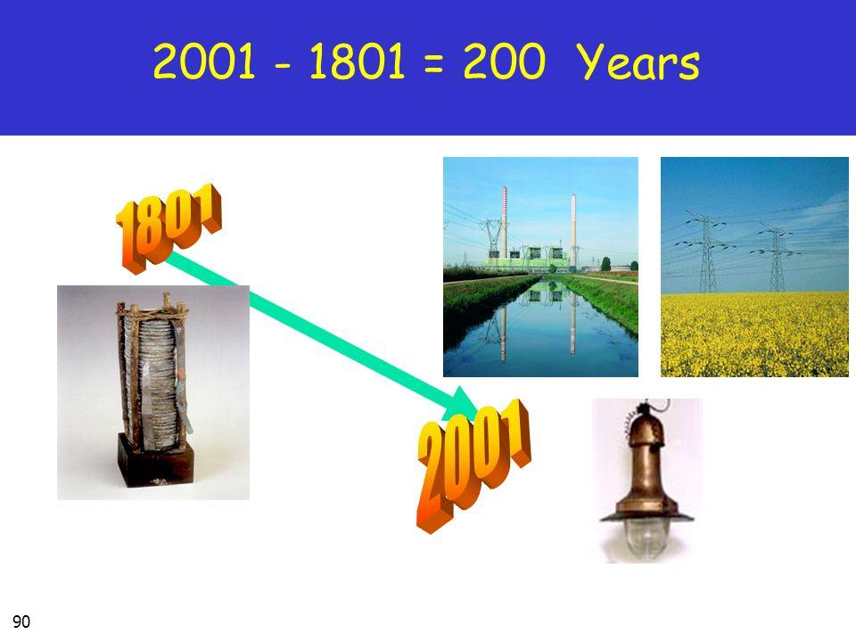 90 2001 - 1801 = 200 Years
