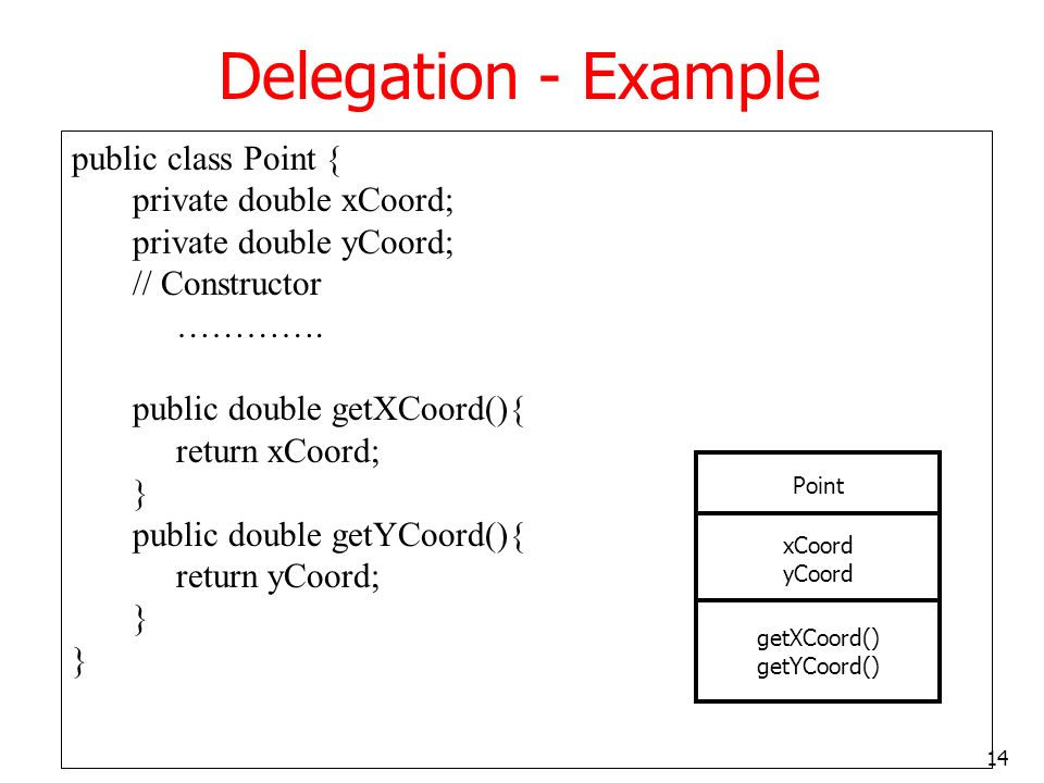 14 Delegation - Example Point xCoord yCoord getXCoord() getYCoord() public class Point { private double xCoord; private double yCoord; // Constructor ………….