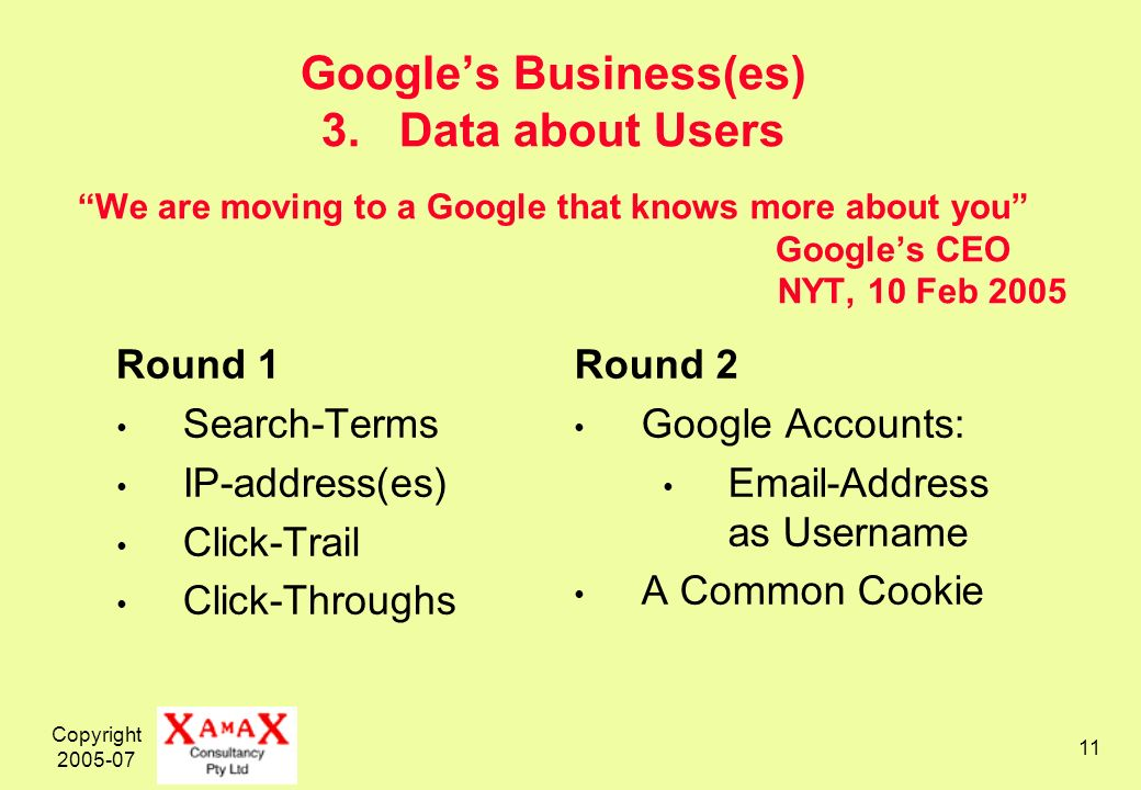 Copyright 2005-07 11 Googles Business(es) 3. Data about Users We are moving to a Google that knows more about you Googles CEO NYT, 10 Feb 2005 Round 1