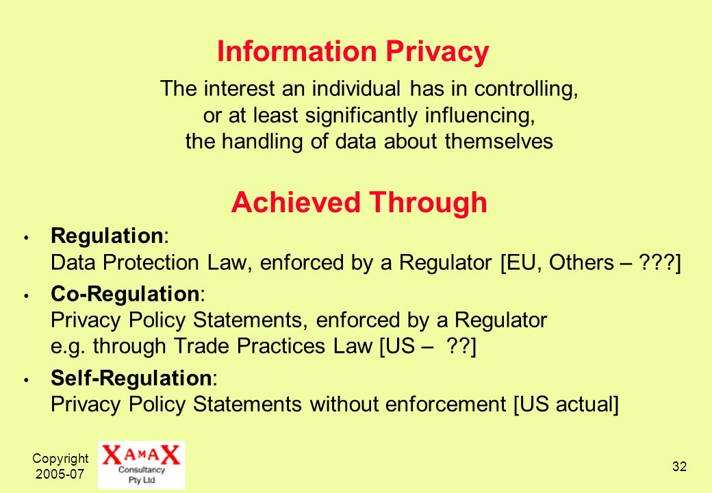 Copyright 2005-07 32 Information Privacy The interest an individual has in controlling, or at least significantly influencing, the handling of data about themselves Regulation: Data Protection Law, enforced by a Regulator [EU, Others – ???] Co-Regulation: Privacy Policy Statements, enforced by a Regulator e.g.