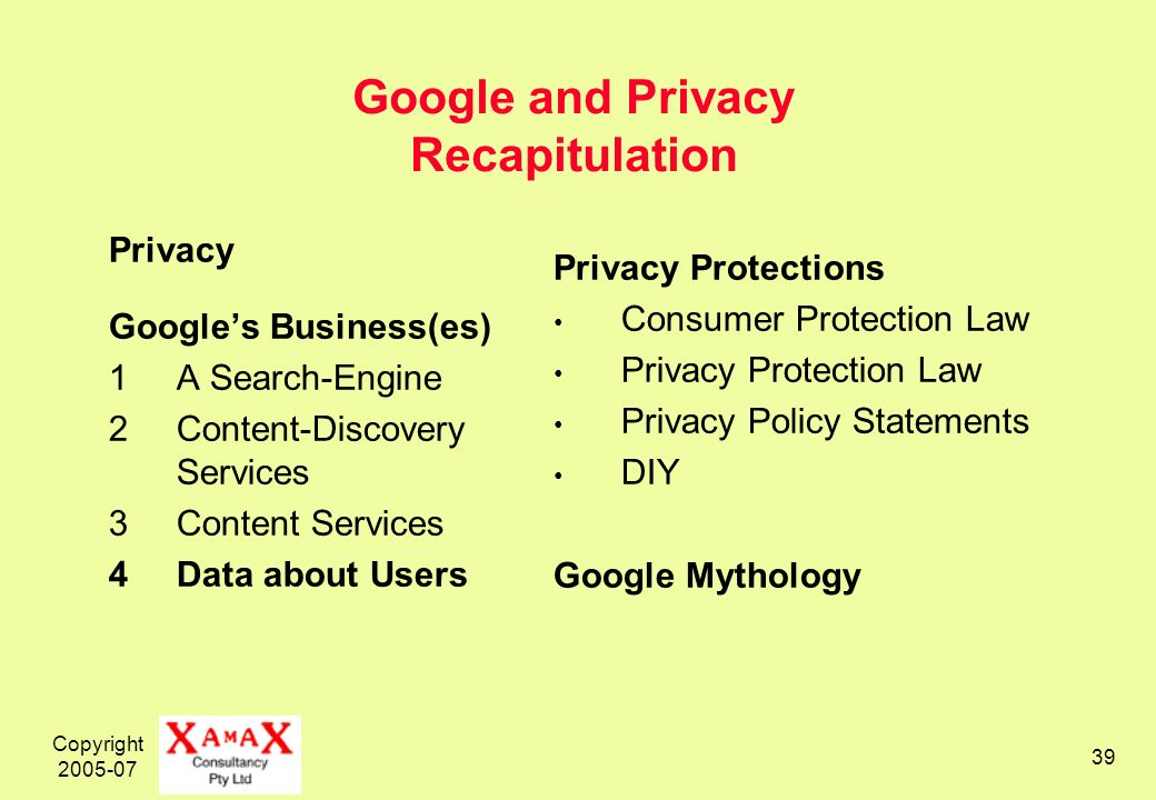 Copyright 2005-07 39 Google and Privacy Recapitulation Privacy Googles Business(es) 1A Search-Engine 2Content-Discovery Services 3Content Services 4Data about Users Privacy Protections Consumer Protection Law Privacy Protection Law Privacy Policy Statements DIY Google Mythology