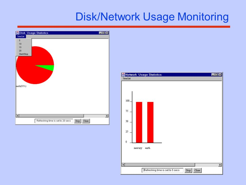 Disk/Network Usage Monitoring