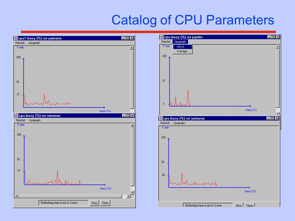Catalog of CPU Parameters