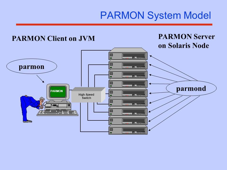 Catalog of CPU Parameters