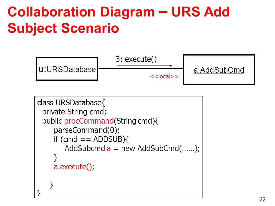 22 Collaboration Diagram – URS Add Subject Scenario u: URSDatabase a:AddSubCmd > 3: execute() class URSDatabase{ private String cmd; public procComman