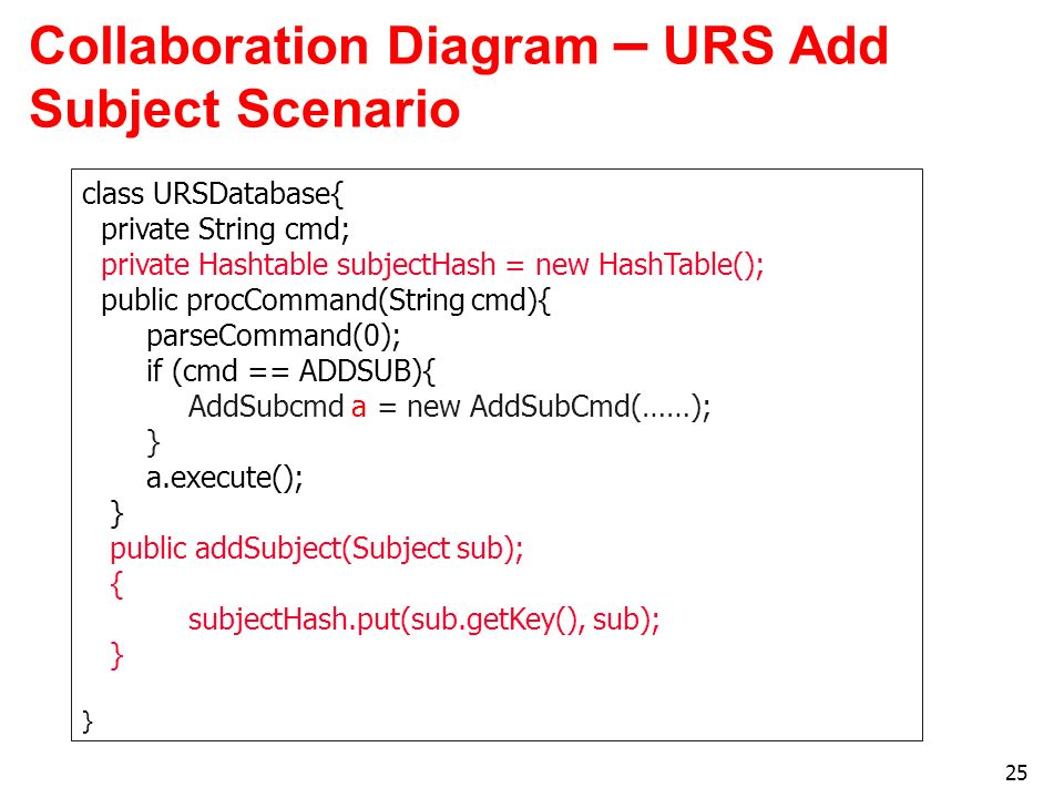 25 Collaboration Diagram – URS Add Subject Scenario class URSDatabase{ private String cmd; private Hashtable subjectHash = new HashTable(); public pro