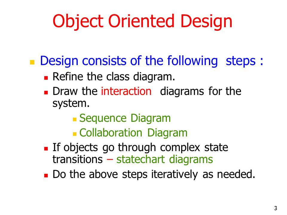 24 Collaboration Diagram – URS Add Subject Scenario u: URSDatabase a:AddSubCmd 3.2: addSubject(sub1) class AddSubCmd{ URSDatabse u; public execute(){ subject sub1 = new Subject(……); u.addSubject(sub1); }