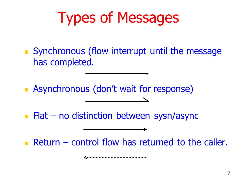 7 Types of Messages Synchronous (flow interrupt until the message has completed. Asynchronous (dont wait for response) Flat – no distinction between s