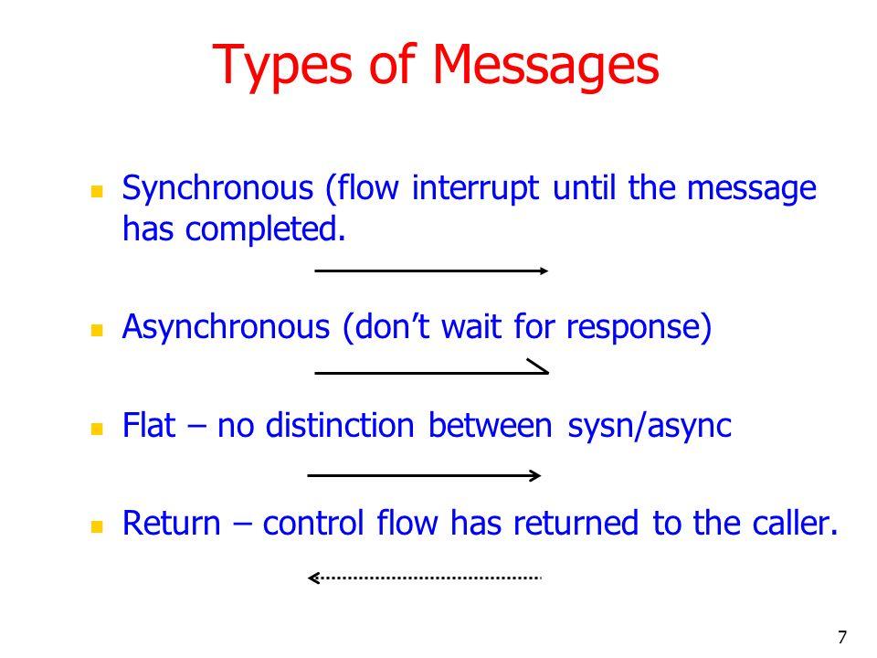 18 Collaboration Diagram – URS Add Subject Scenario u: URSDatabase > a:AddSubCmd 2:[if cmdN = ADDSUB] AddSubCmd(u,cmdA) > {new} {transient} 3: execute() 3.2: addSubject(sub1) 1:parseCommand(cmd) procCmd(cmd) sub1:Subject 3.1: Subject(id,name) {new}