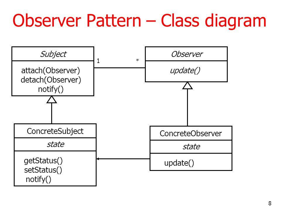 8 Observer Pattern – Class diagram Subject attach(Observer) detach(Observer) notify() state getStatus() setStatus() notify() ConcreteSubject Observer