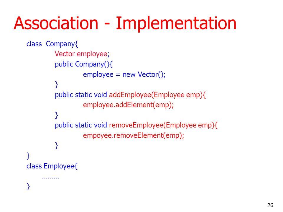 26 Association - Multiplicity class Company{ Vector employee; public Company(){ employee = new Vector(); } public static void addEmployee(Employee emp