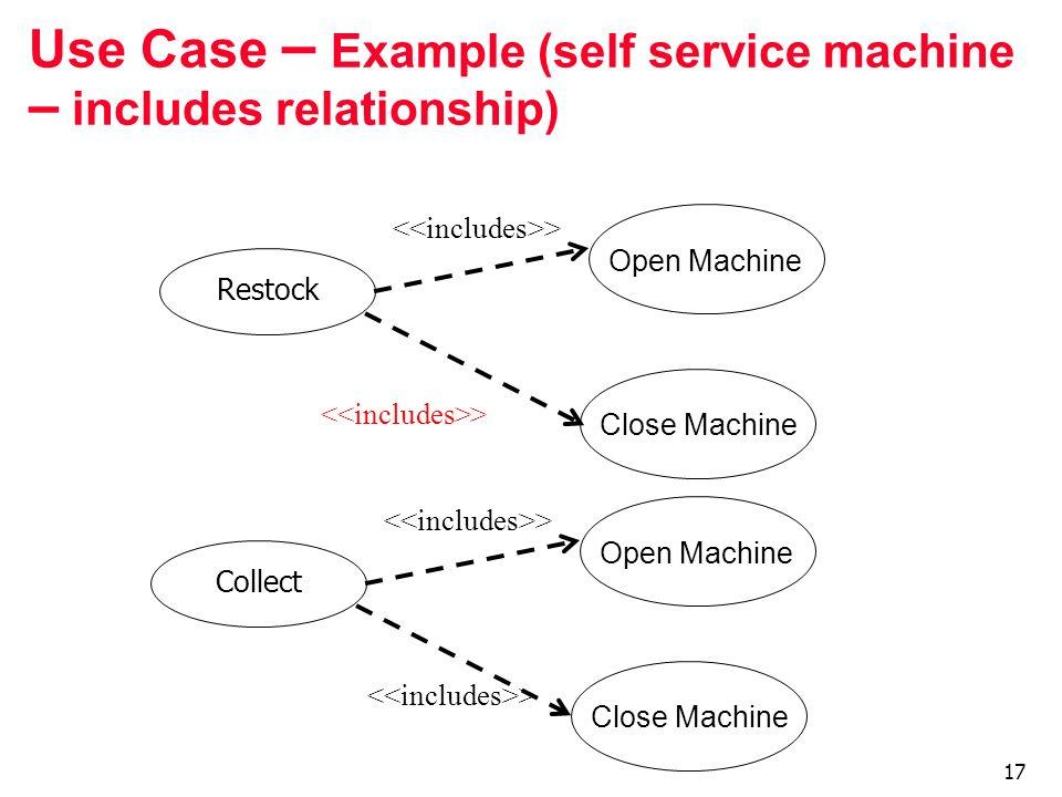 17 Use Case – Example (self service machine – includes relationship) Close Machine Restock Close Machine Open Machine > Collect Open Machine >