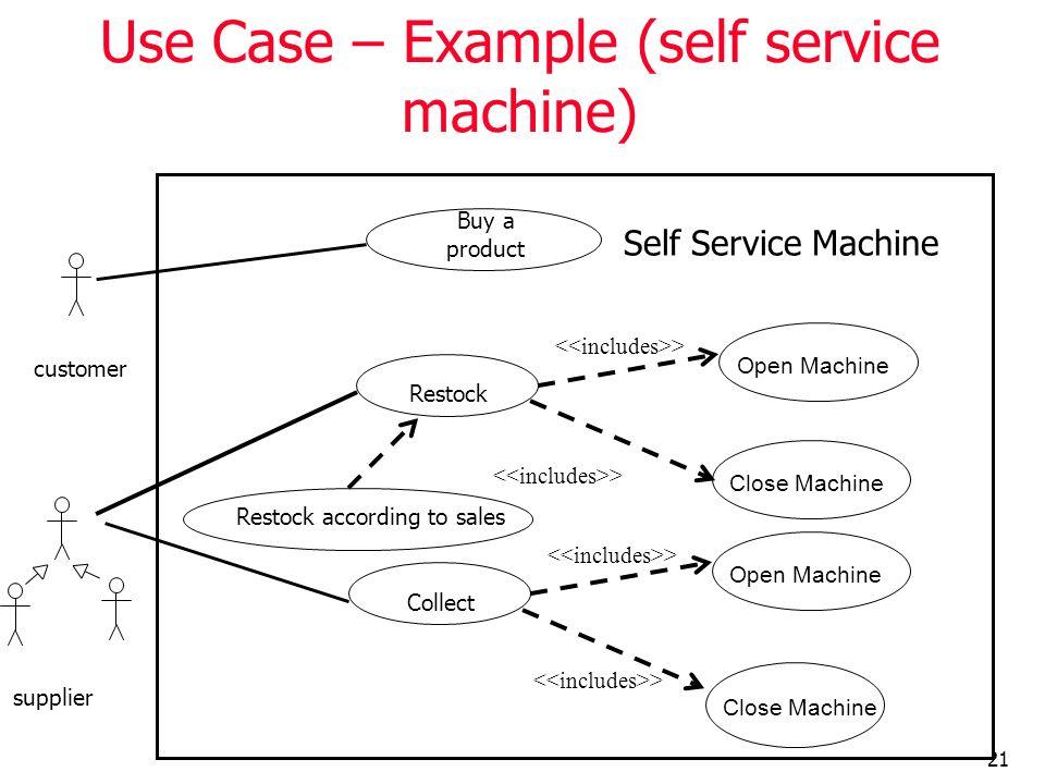 21 Use Case – Example (self service machine) Close Machine Restock Close MachineOpen Machine > Collect Open Machine > Buy a product Restock according