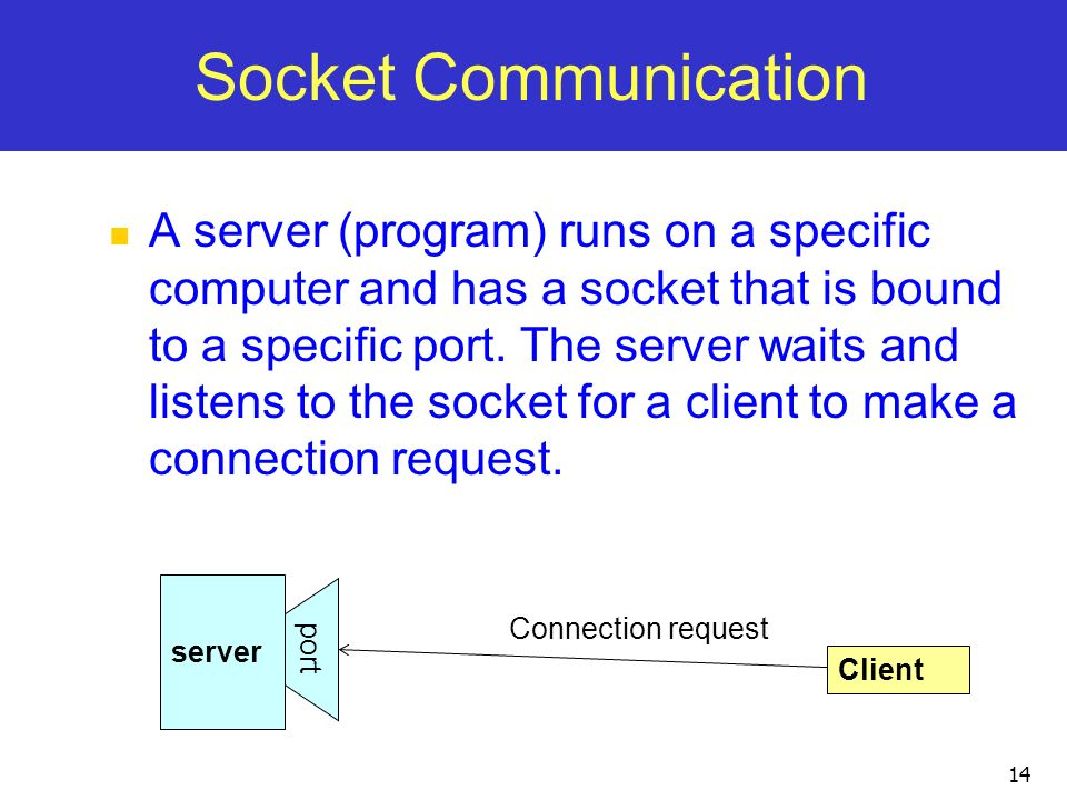 14 Socket Communication A server (program) runs on a specific computer and has a socket that is bound to a specific port. The server waits and listens