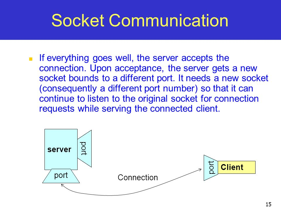 15 Socket Communication If everything goes well, the server accepts the connection. Upon acceptance, the server gets a new socket bounds to a differen