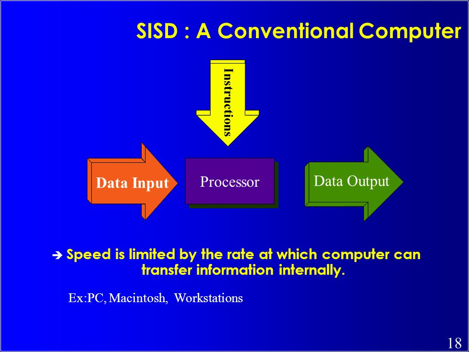 18 SISD : A Conventional Computer Speed is limited by the rate at which computer can transfer information internally. Processor Data Input Data Output
