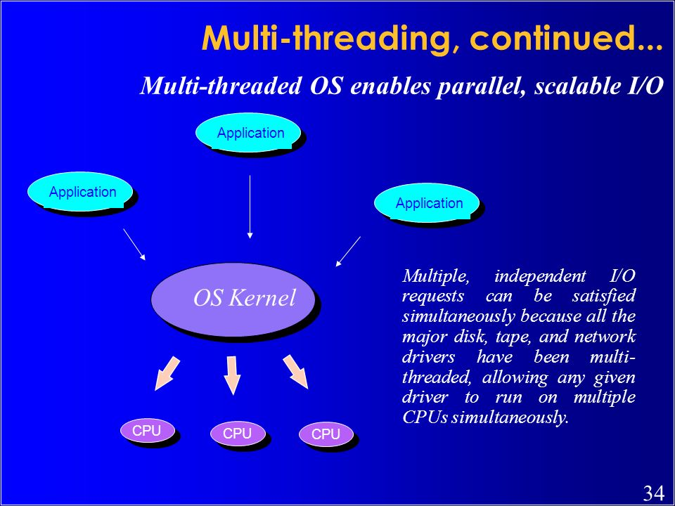 34 Multi-threading, continued... Multi-threaded OS enables parallel, scalable I/O Application CPU Application OS Kernel Multiple, independent I/O requ
