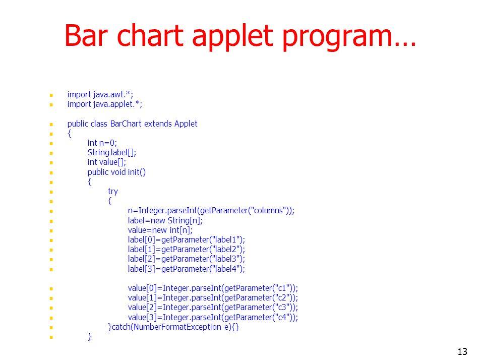 13 Bar chart applet program… import java.awt.*; import java.applet.*; public class BarChart extends Applet { int n=0; String label[]; int value[]; pub