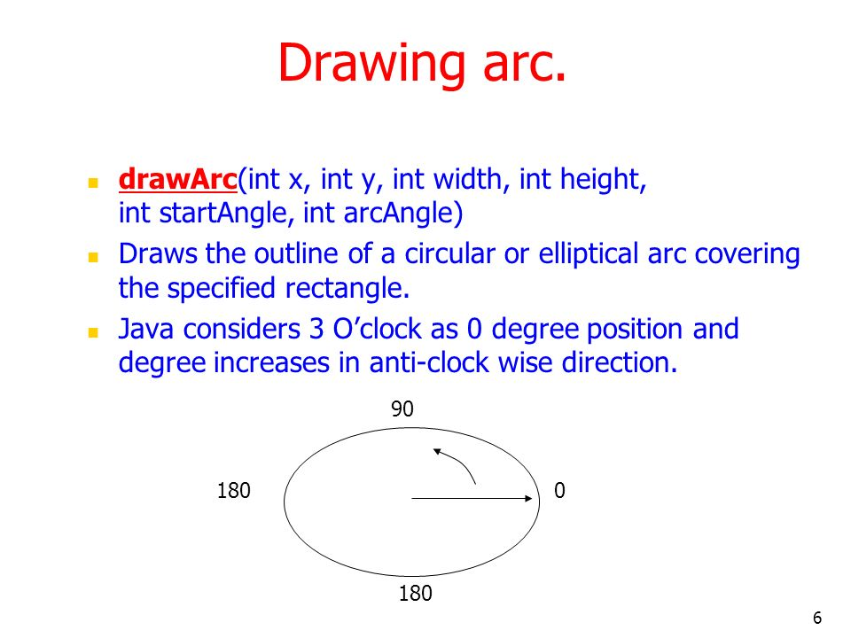 6 Drawing arc. drawArc(int x, int y, int width, int height, int startAngle, int arcAngle) drawArc Draws the outline of a circular or elliptical arc co