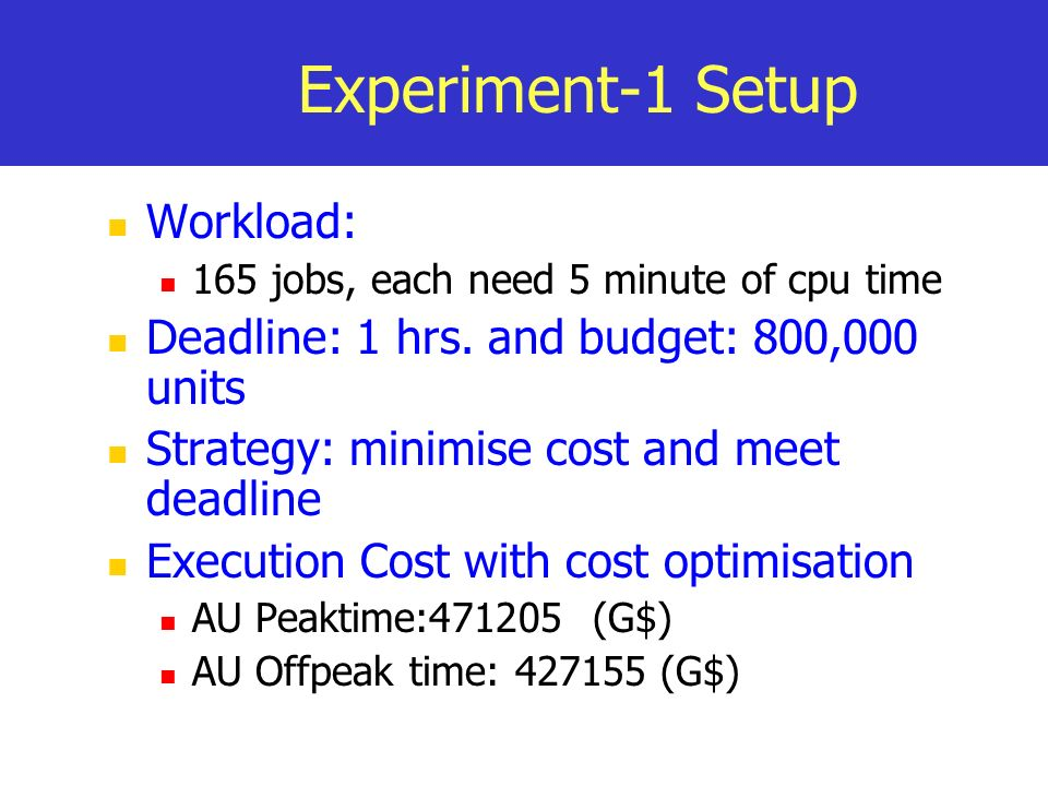 Experiment-1 Setup Workload: 165 jobs, each need 5 minute of cpu time Deadline: 1 hrs. and budget: 800,000 units Strategy: minimise cost and meet dead