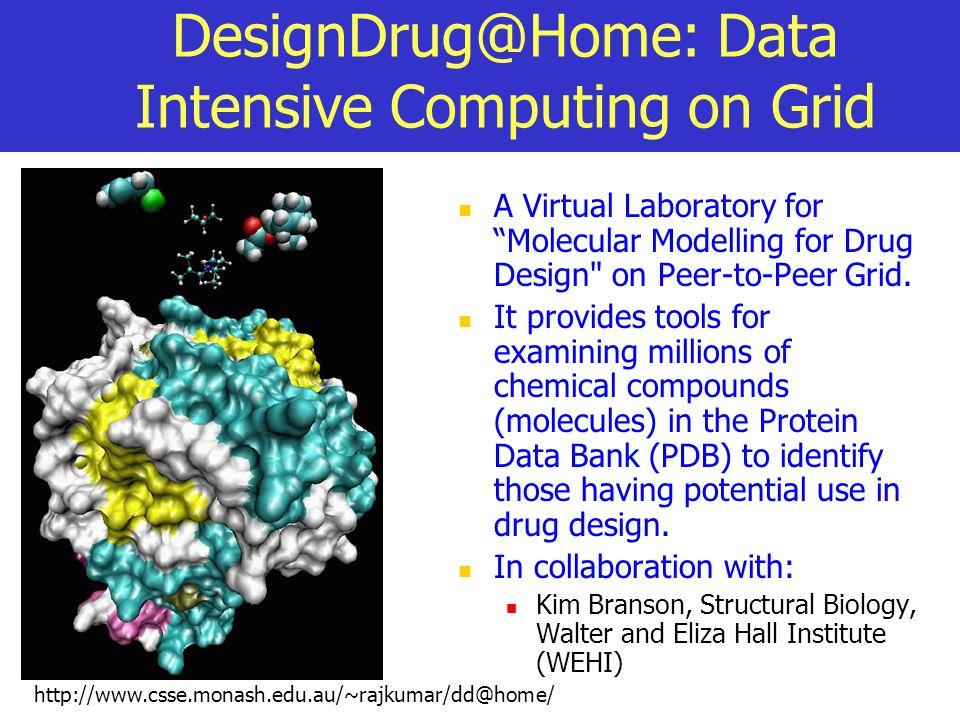 DesignDrug@Home: Data Intensive Computing on Grid A Virtual Laboratory for Molecular Modelling for Drug Design on Peer-to-Peer Grid.