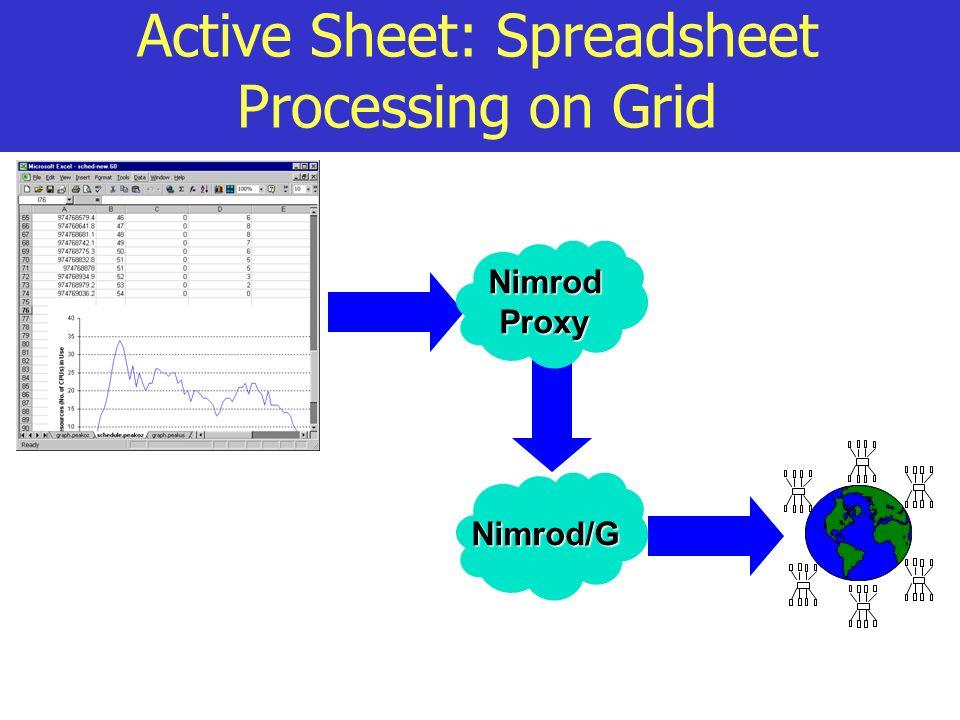 Active Sheet: Spreadsheet Processing on Grid NimrodProxy Nimrod/G