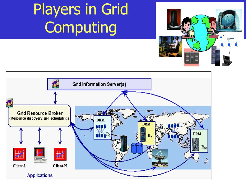 Players in Grid Computing