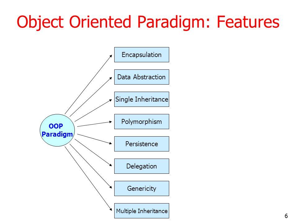 6 Object Oriented Paradigm: Features OOP Paradigm Encapsulation Multiple Inheritance Genericity Delegation Persistence Polymorphism Single Inheritance