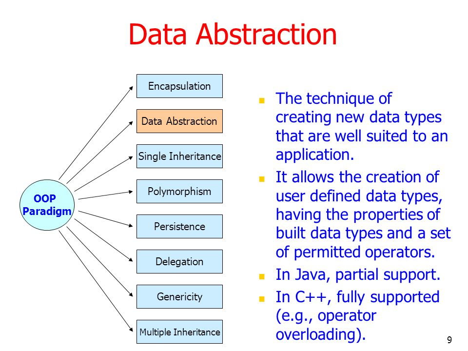 9 Data Abstraction The technique of creating new data types that are well suited to an application. It allows the creation of user defined data types,
