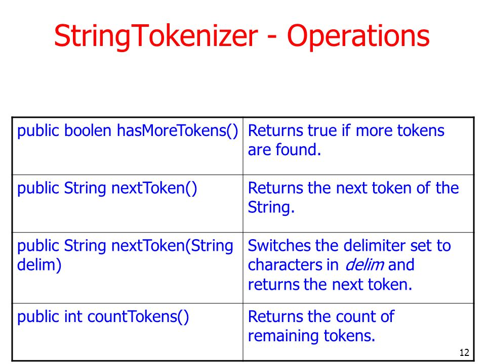 12 StringTokenizer - Operations public boolen hasMoreTokens()Returns true if more tokens are found. public String nextToken()Returns the next token of