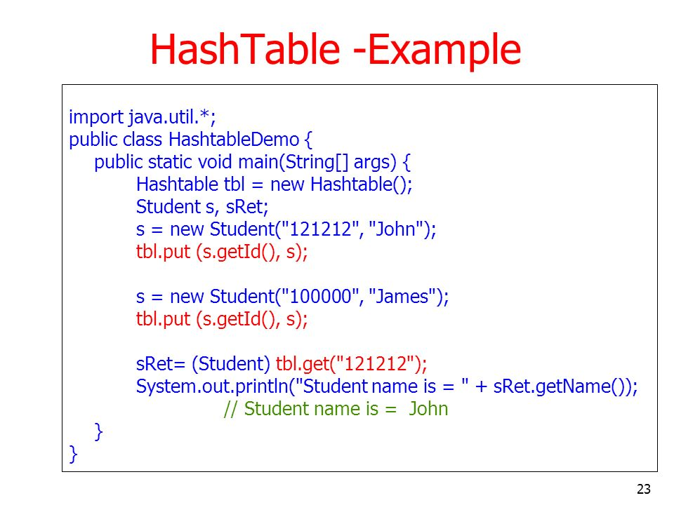 23 HashTable -Example import java.util.*; public class HashtableDemo { public static void main(String[] args) { Hashtable tbl = new Hashtable(); Student s, sRet; s = new Student( , John ); tbl.put (s.getId(), s); s = new Student( , James ); tbl.put (s.getId(), s); sRet= (Student) tbl.get( ); System.out.println( Student name is = + sRet.getName()); // Student name is = John }