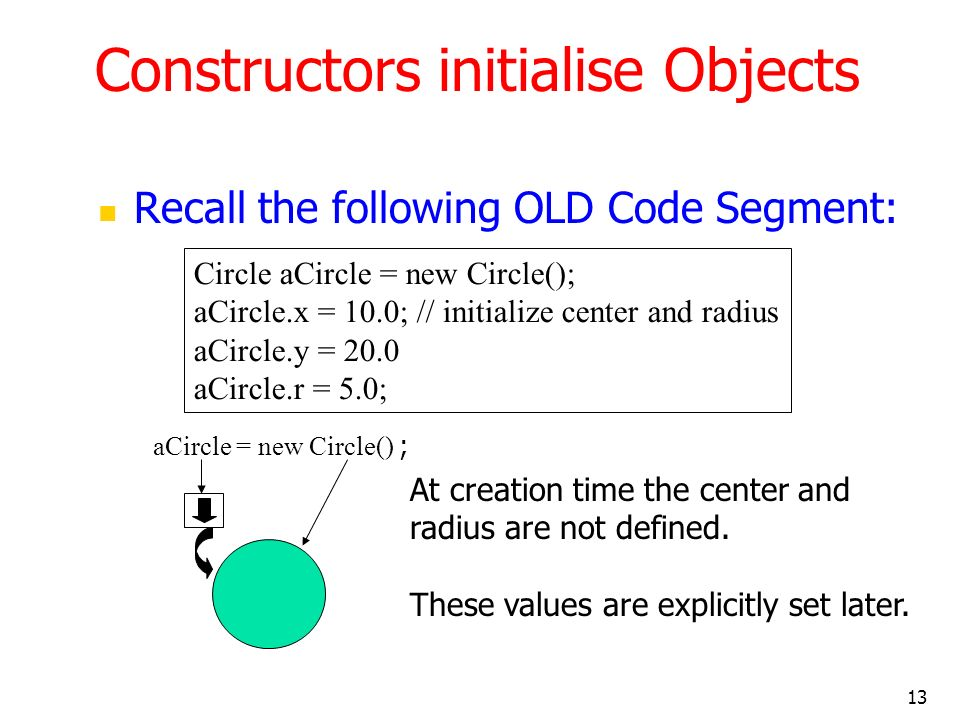 13 Constructors initialise Objects Recall the following OLD Code Segment: Circle aCircle = new Circle(); aCircle.x = 10.0; // initialize center and ra