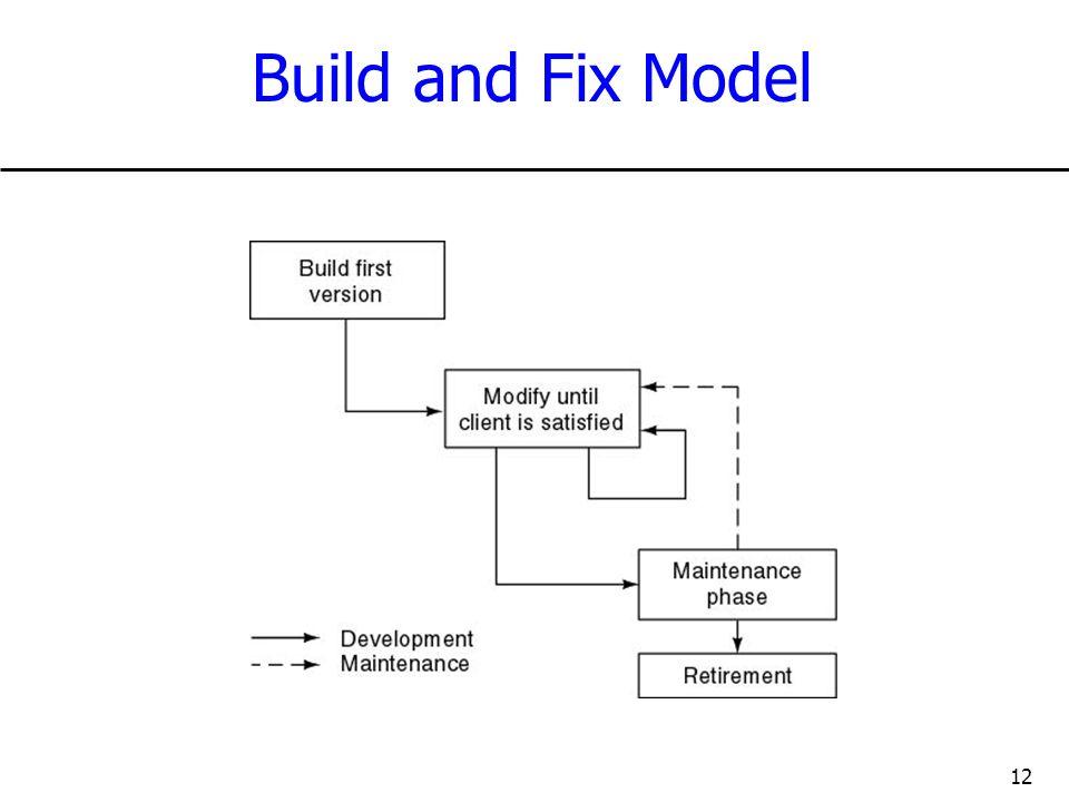 12 Build and Fix Model