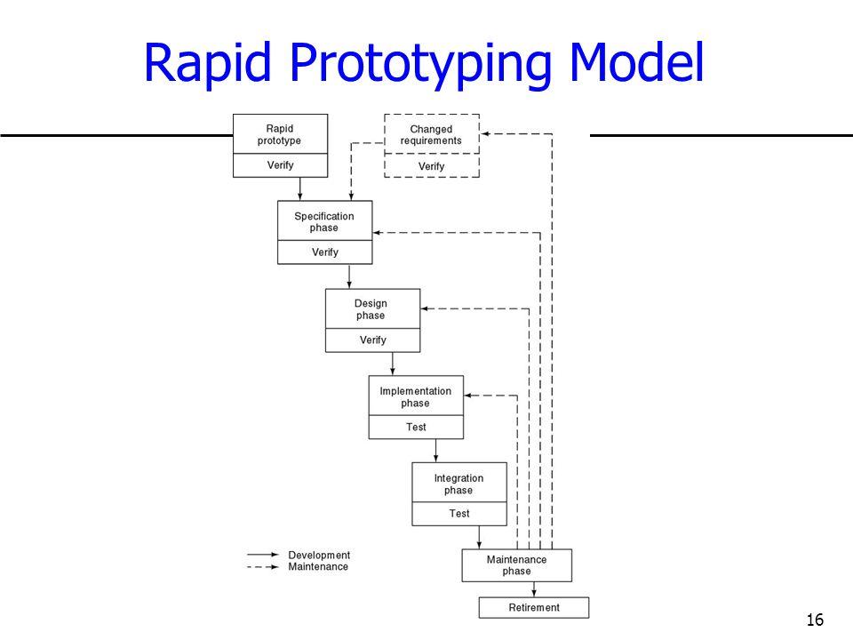 16 Rapid Prototyping Model
