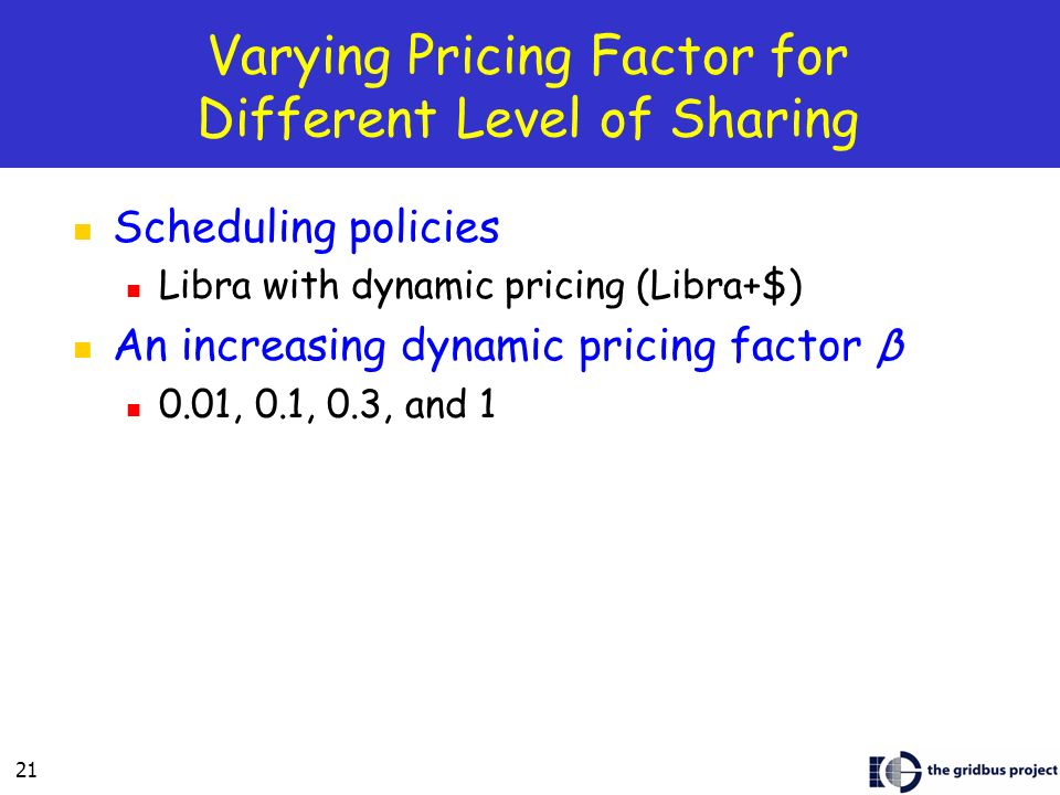21 Varying Pricing Factor for Different Level of Sharing Scheduling policies Libra with dynamic pricing (Libra+$) An increasing dynamic pricing factor β 0.01, 0.1, 0.3, and 1