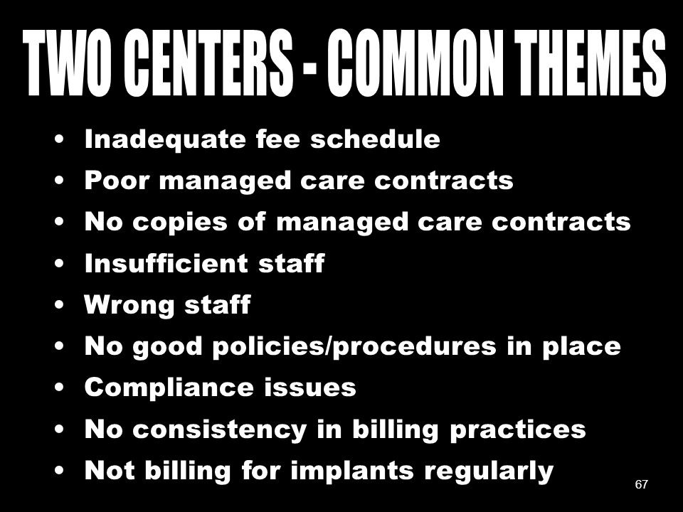 67 Inadequate fee schedule Poor managed care contracts No copies of managed care contracts Insufficient staff Wrong staff No good policies/procedures in place Compliance issues No consistency in billing practices Not billing for implants regularly
