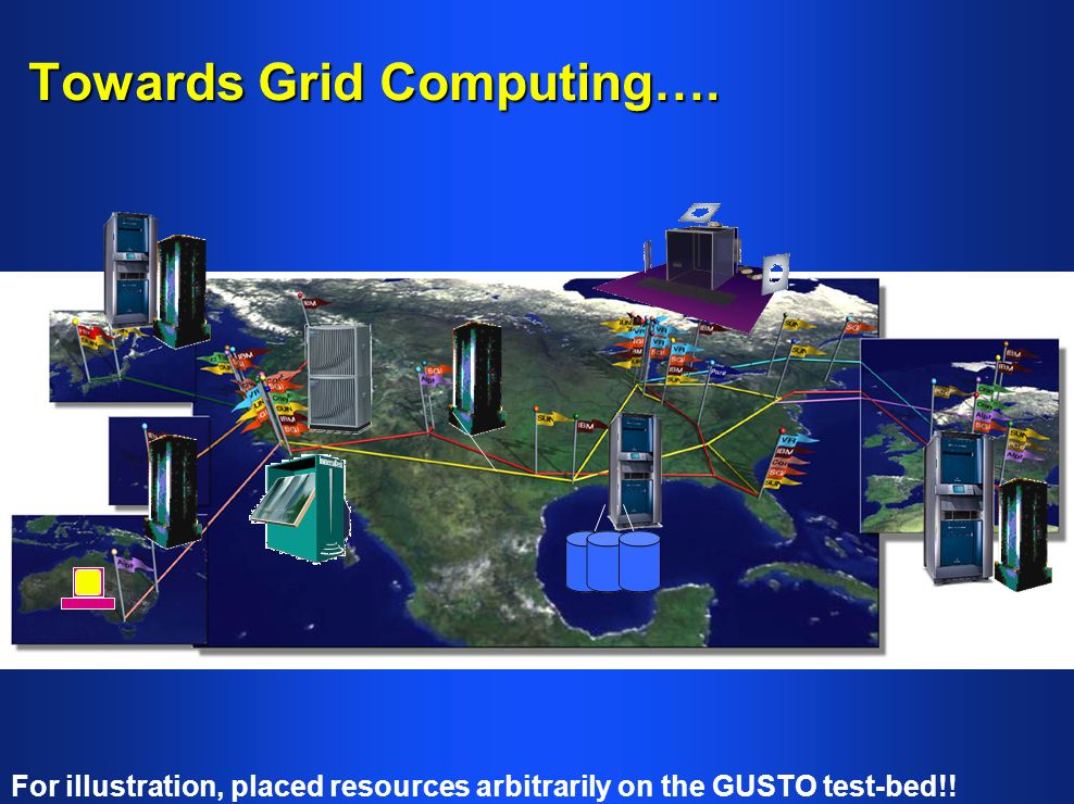 Towards Grid Computing…. For illustration, placed resources arbitrarily on the GUSTO test-bed!!