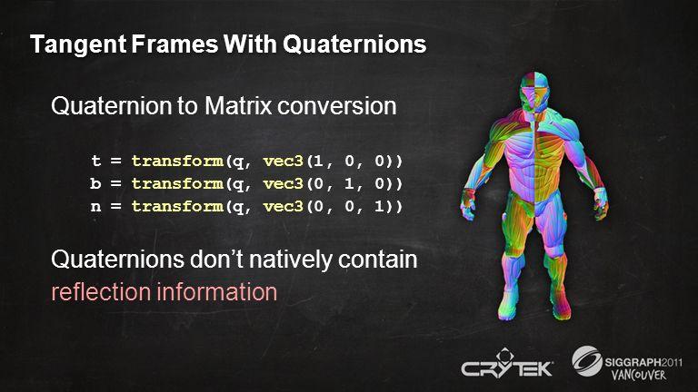 Tangent Frames With Quaternions Quaternion to Matrix conversion t = transform(q, vec3(1, 0, 0)) b = transform(q, vec3(0, 1, 0)) n = transform(q, vec3(