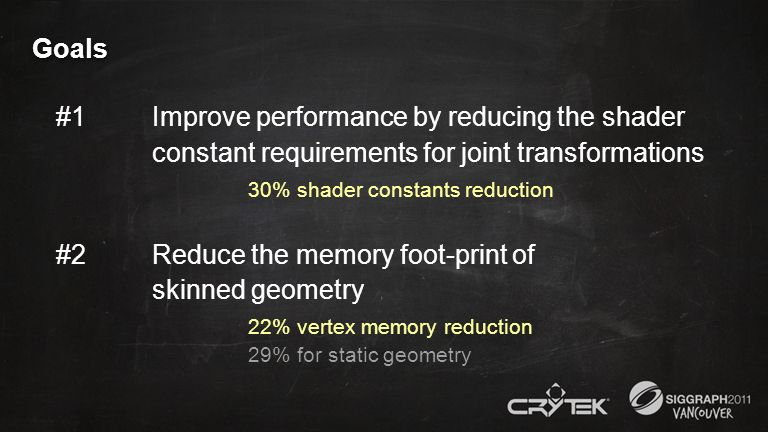 Goals #1Improve performance by reducing the shader constant requirements for joint transformations 30% shader constants reduction #2Reduce the memory