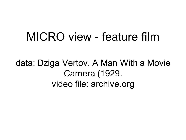 MICRO view - feature film data: Dziga Vertov, A Man With a Movie Camera (1929.