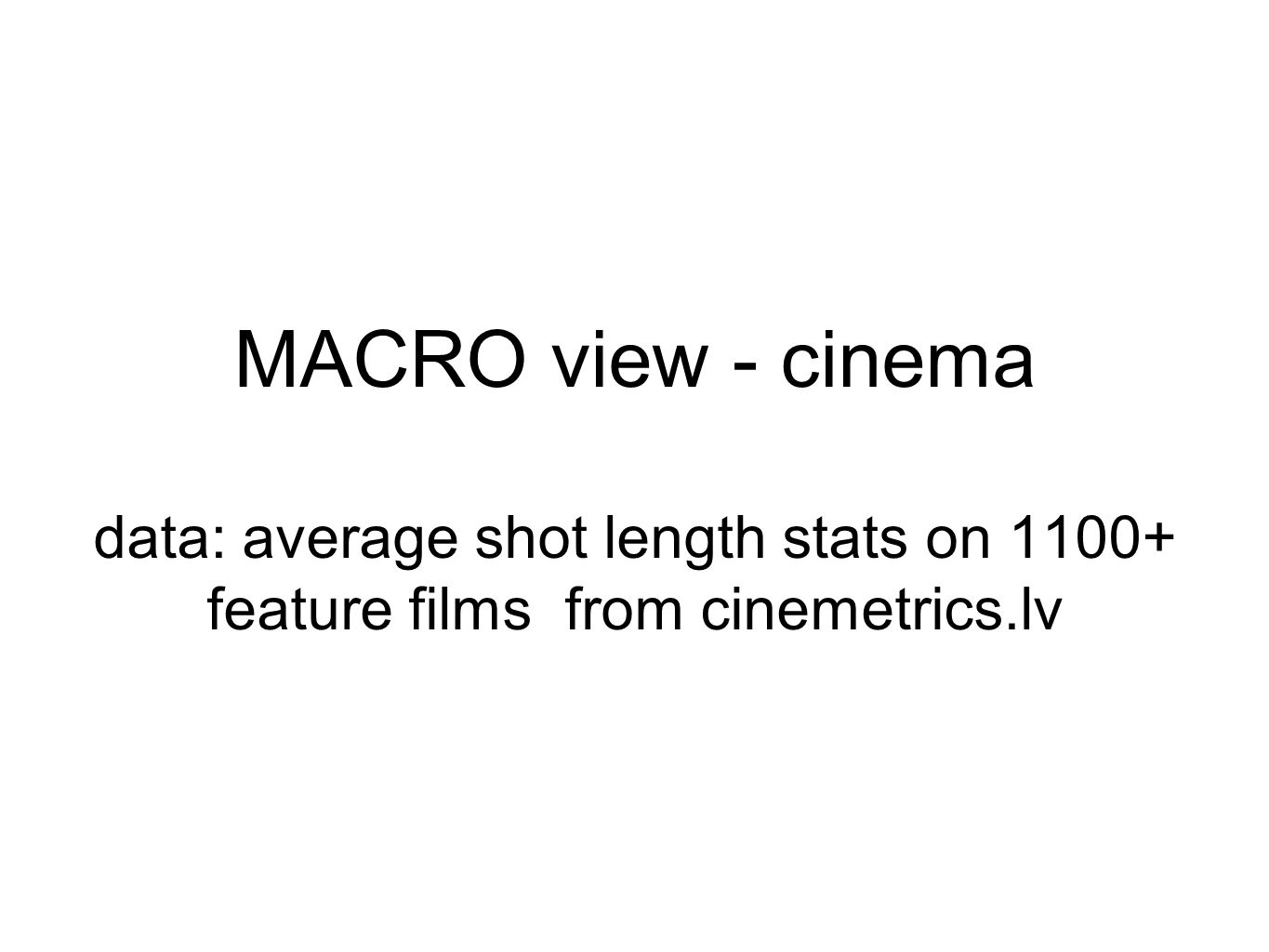 MACRO view - cinema data: average shot length stats on 1100+ feature films from cinemetrics.lv