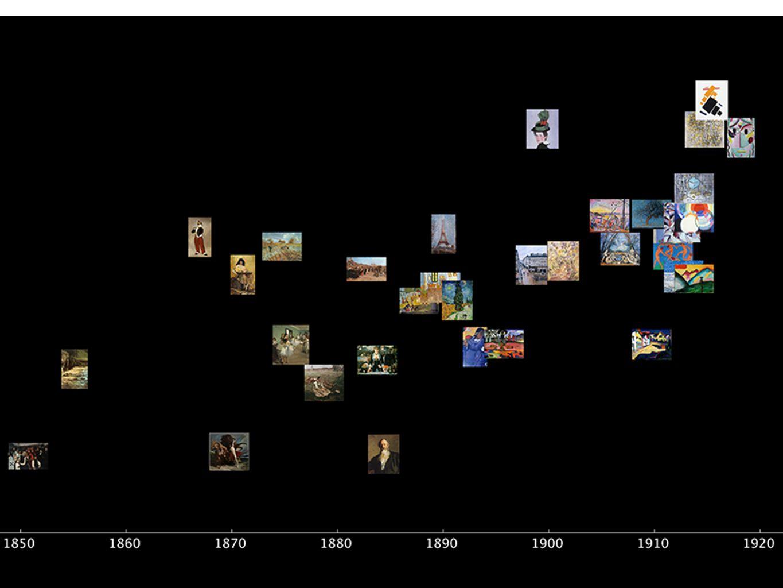 MICRO view - visual art data: 165 paintings by Mark Rothko, 1934-1970