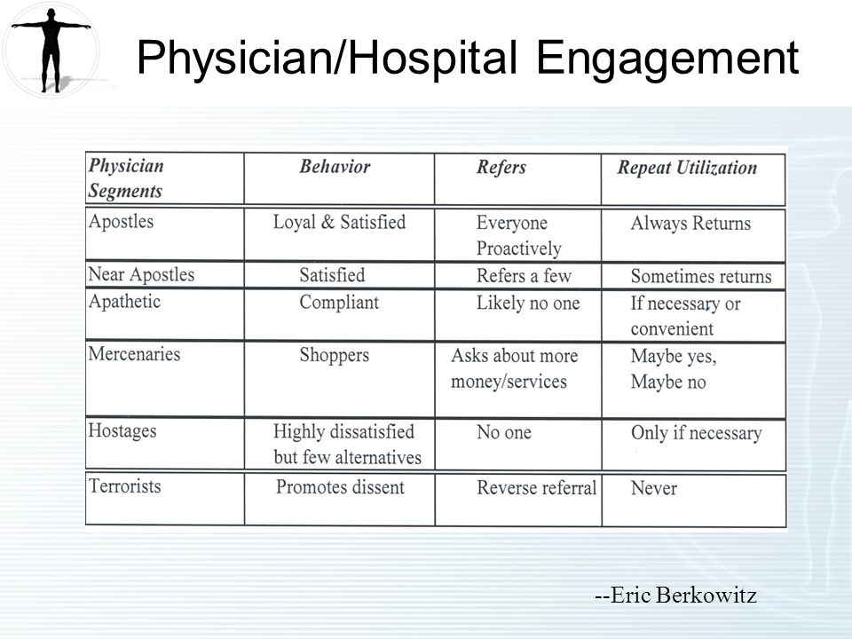 --Eric Berkowitz Physician/Hospital Engagement