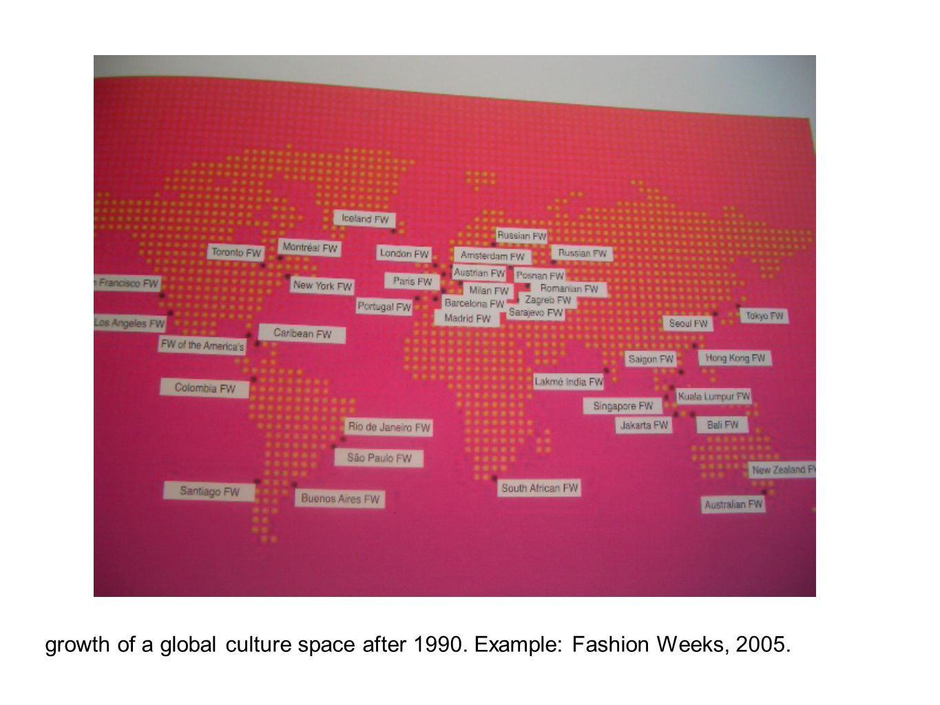 growth of a global culture space after 1990. Example: Fashion Weeks, 2005.