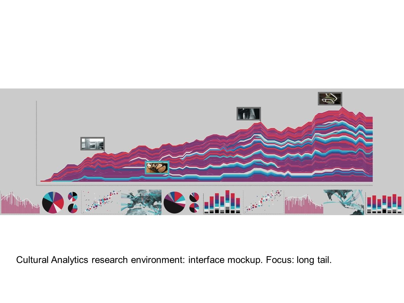 Cultural Analytics research environment: interface mockup. Focus: long tail.