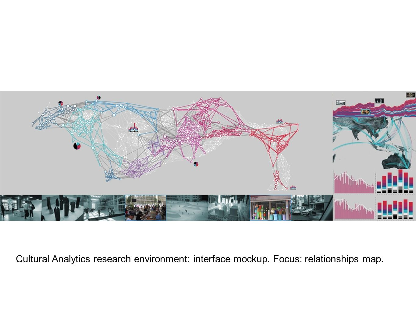 Cultural Analytics research environment: interface mockup. Focus: relationships map.