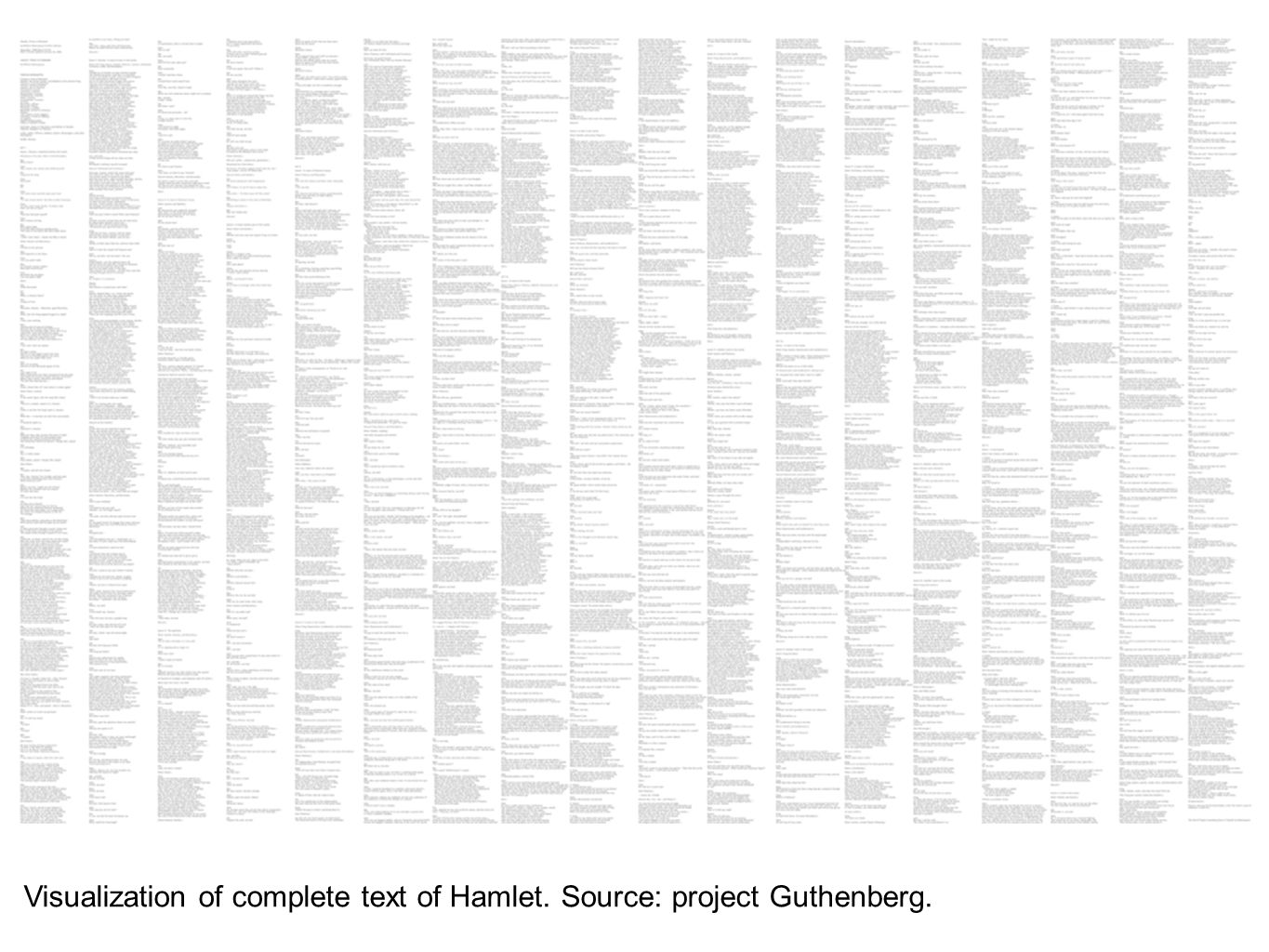 Visualization of complete text of Hamlet. Source: project Guthenberg.