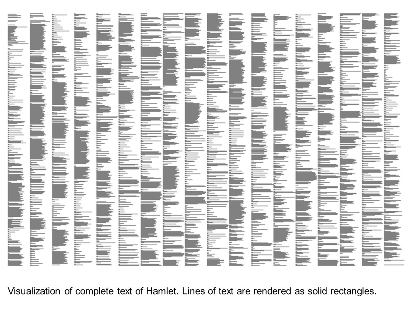 Visualization of complete text of Hamlet. Lines of text are rendered as solid rectangles.